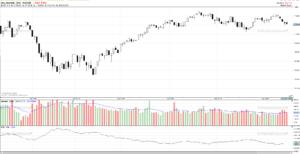 06-16 NVD DJIA