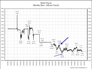 2016-07-13 GBPUSD 12m